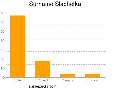 Surname Slachetka
