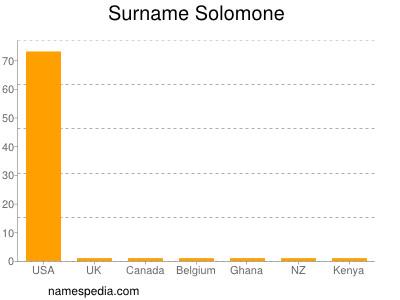 Surname Solomone