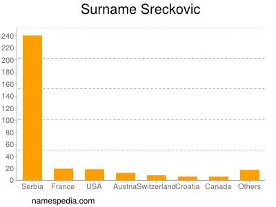 Surname Sreckovic