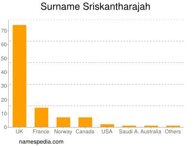 Surname Sriskantharajah