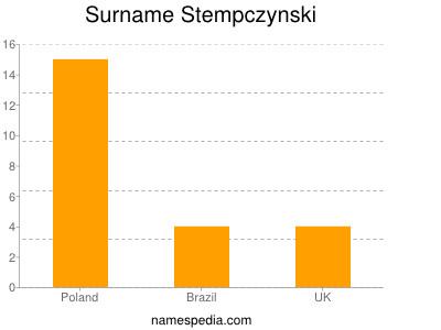 Surname Stempczynski