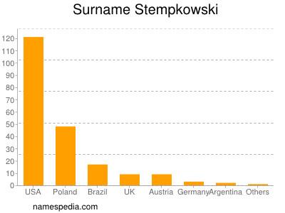 Surname Stempkowski