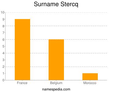 Surname Stercq