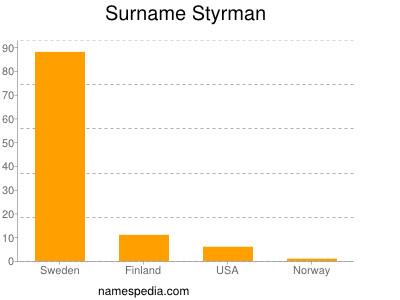Surname Styrman