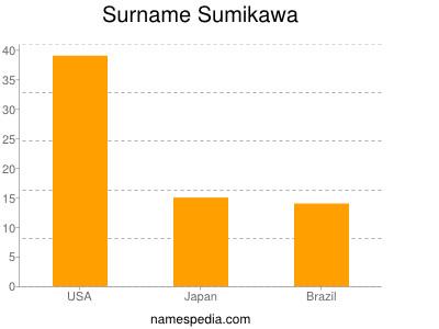 Surname Sumikawa