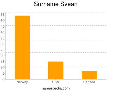 Surname Svean