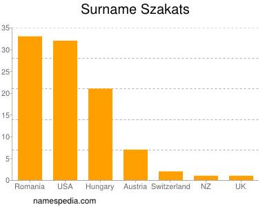 Surname Szakats