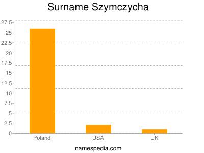 Surname Szymczycha