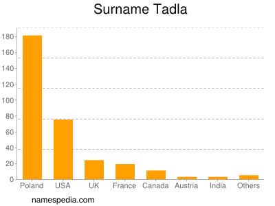 Surname Tadla
