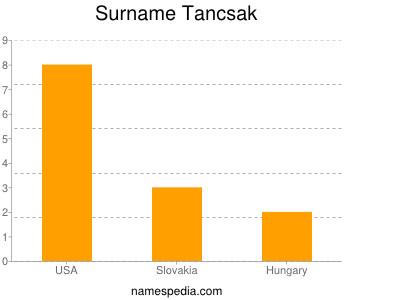 Surname Tancsak