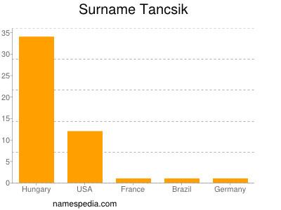 Surname Tancsik