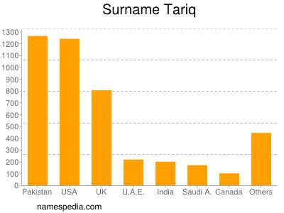 Surname Tariq