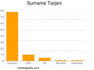 Surname Tarjani