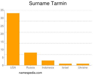 Surname Tarmin