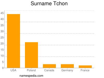 Surname Tchon
