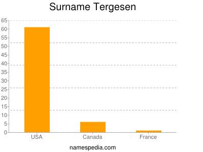 Surname Tergesen