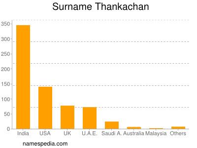 Surname Thankachan