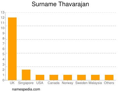 Surname Thavarajan