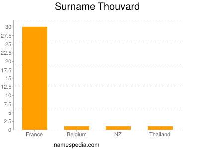 Surname Thouvard
