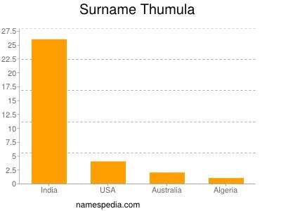 Surname Thumula