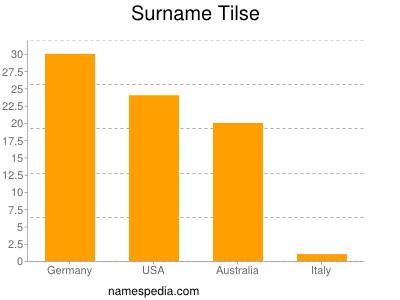 Surname Tilse