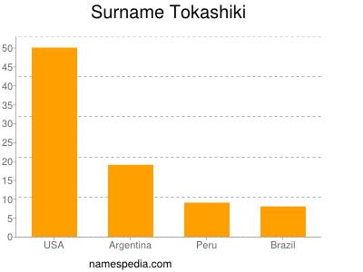 Surname Tokashiki