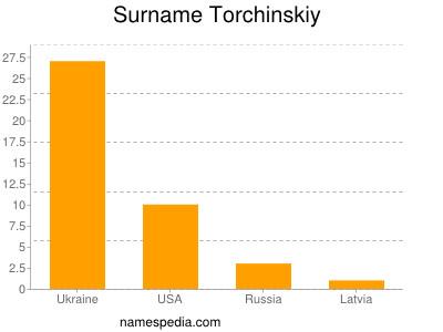 Surname Torchinskiy
