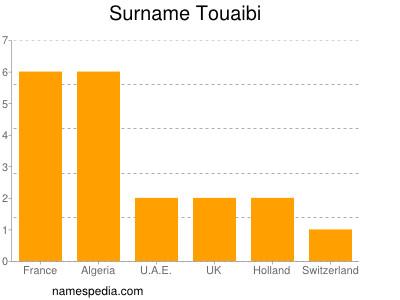 Surname Touaibi
