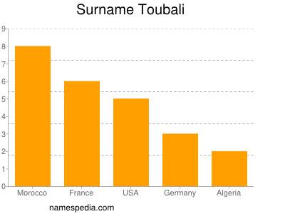 Surname Toubali