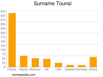 Surname Tounsi