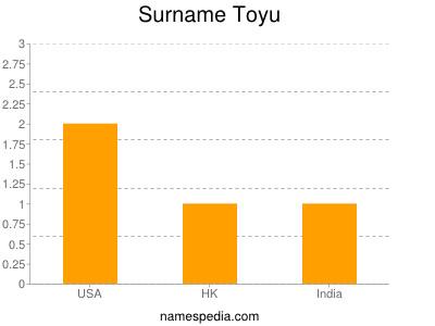 Surname Toyu