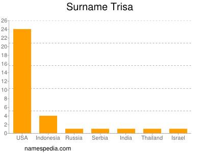 Surname Trisa