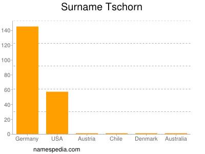Surname Tschorn