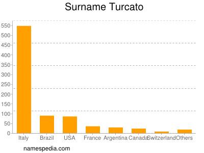 Surname Turcato