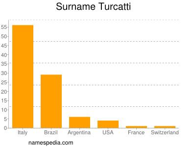 Surname Turcatti