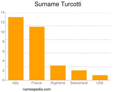 Surname Turcotti