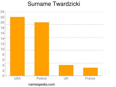 Surname Twardzicki