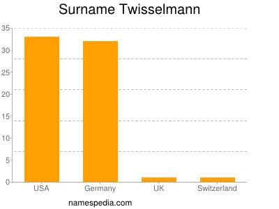 Surname Twisselmann