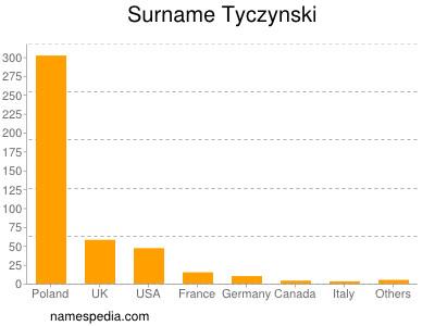 Surname Tyczynski