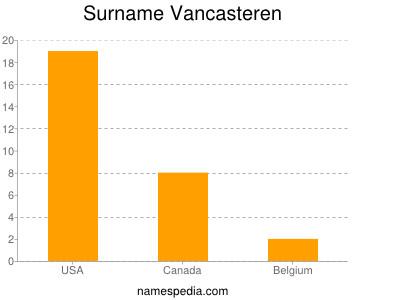 Surname Vancasteren