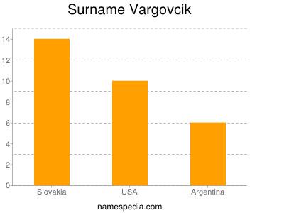 Surname Vargovcik