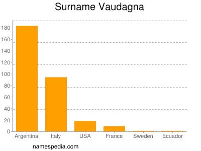 Surname Vaudagna