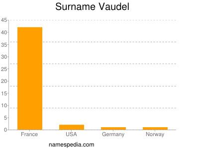 Surname Vaudel