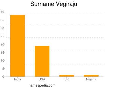 Surname Vegiraju