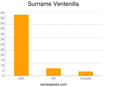 Surname Ventenilla