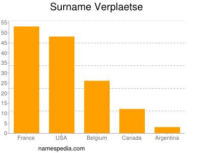 Surname Verplaetse