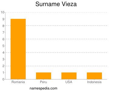 Surname Vieza