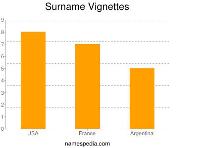 Surname Vignettes