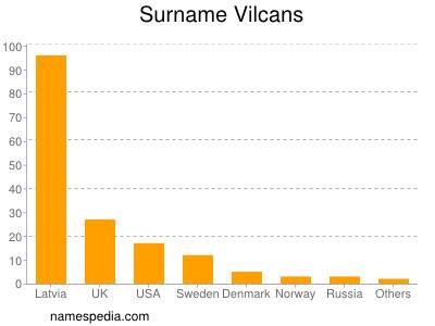 Surname Vilcans