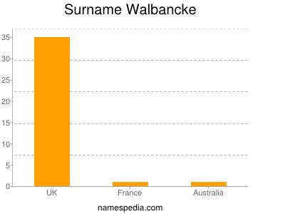 Surname Walbancke